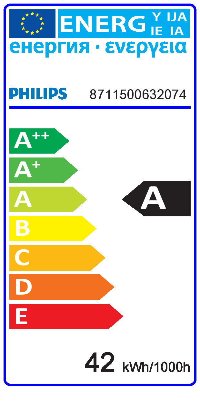 Fluorescenčna sijalka (cev) MASTER TL-D SUPER80 T8 36W 865 6500K 3250lm G13 A