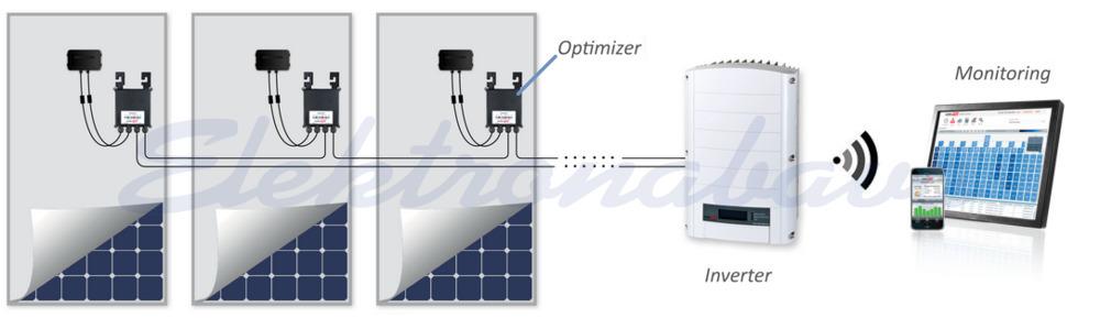 Solarni razsmernik, pribor SOLAREDGE optimizator P300 300Wp